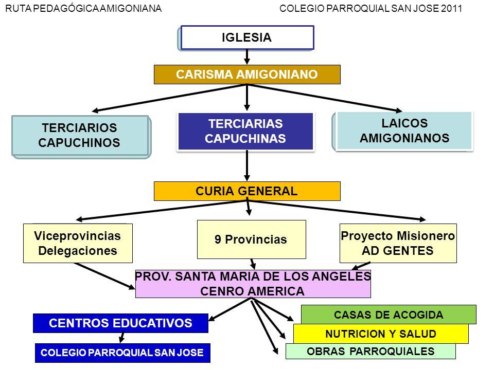PROV. SANTA MARIA DE LOS ANGELES COLEGIO PARROQUIAL SAN JOSE