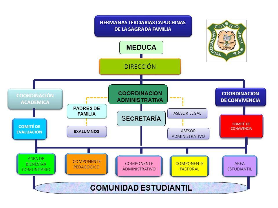 COMUNIDAD ESTUDIANTIL