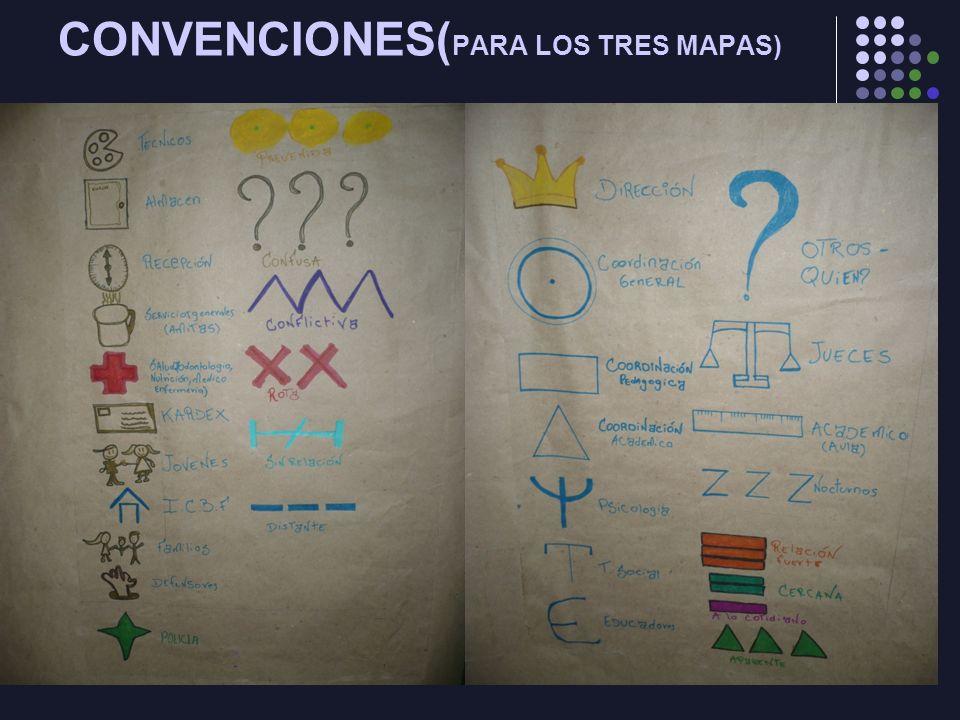 CONVENCIONES(PARA LOS TRES MAPAS)