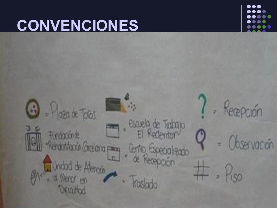 CONVENCIONES 25/03/2017 SOL MARTHA PEREZ-CETA