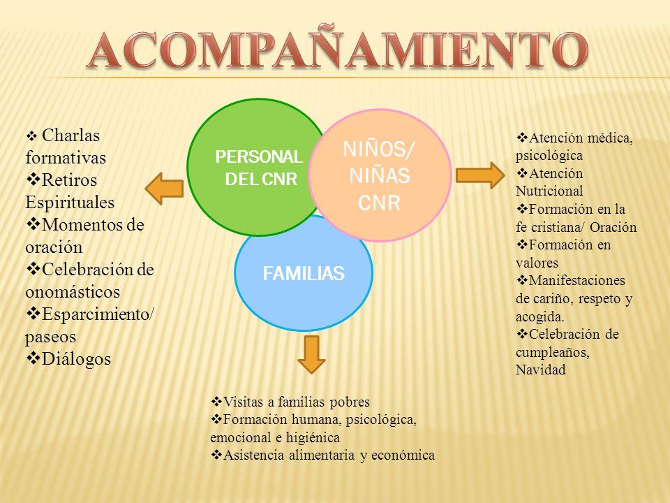 ACOMPAÑAMIENTO NIÑOS/ NIÑAS CNR FAMILIAS PERSONAL DEL CNR