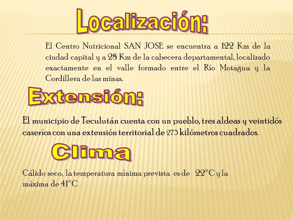 Localización: Extensión: Clima