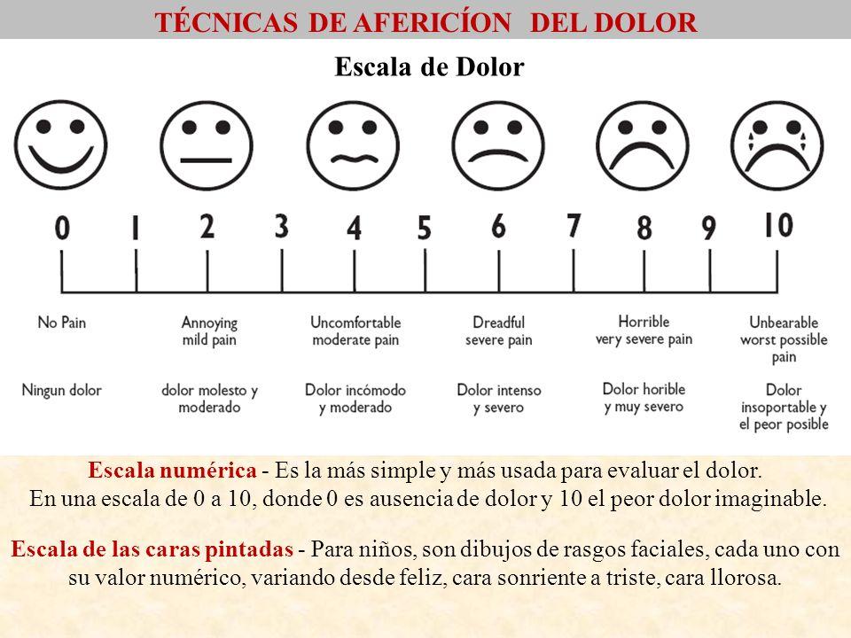 TÉCNICAS DE AFERICÍON DEL DOLOR