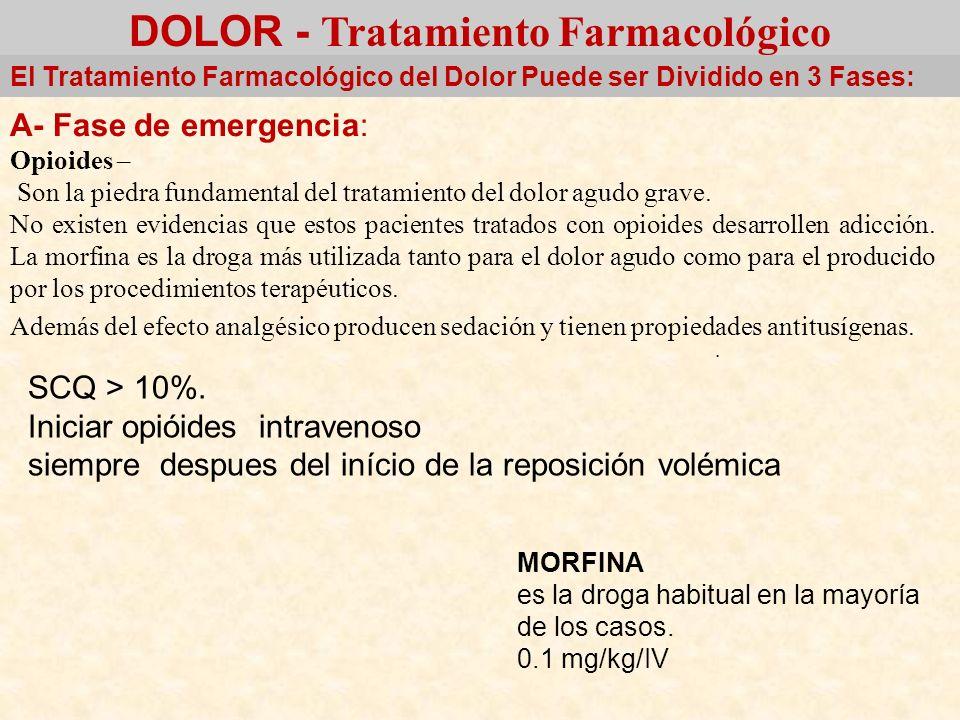 DOLOR - Tratamiento Farmacológico