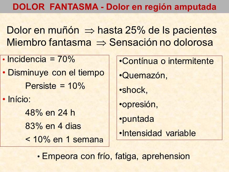 DOLOR FANTASMA - Dolor en región amputada
