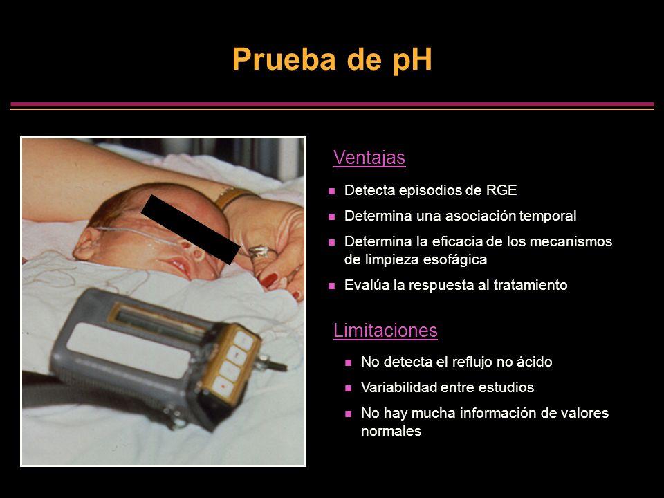 Prueba de pH Ventajas Limitaciones Detecta episodios de RGE