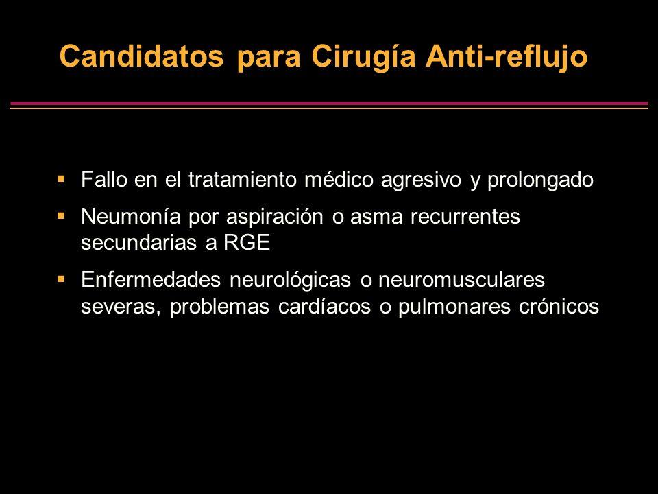 Candidatos para Cirugίa Anti-reflujo
