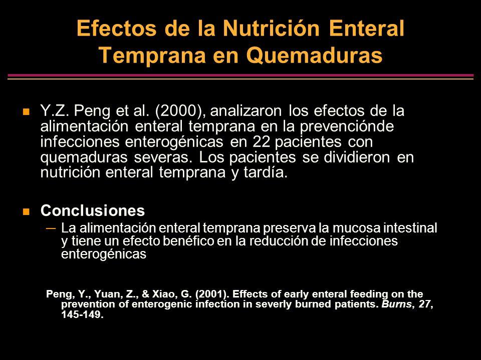Efectos de la Nutrición Enteral Temprana en Quemaduras