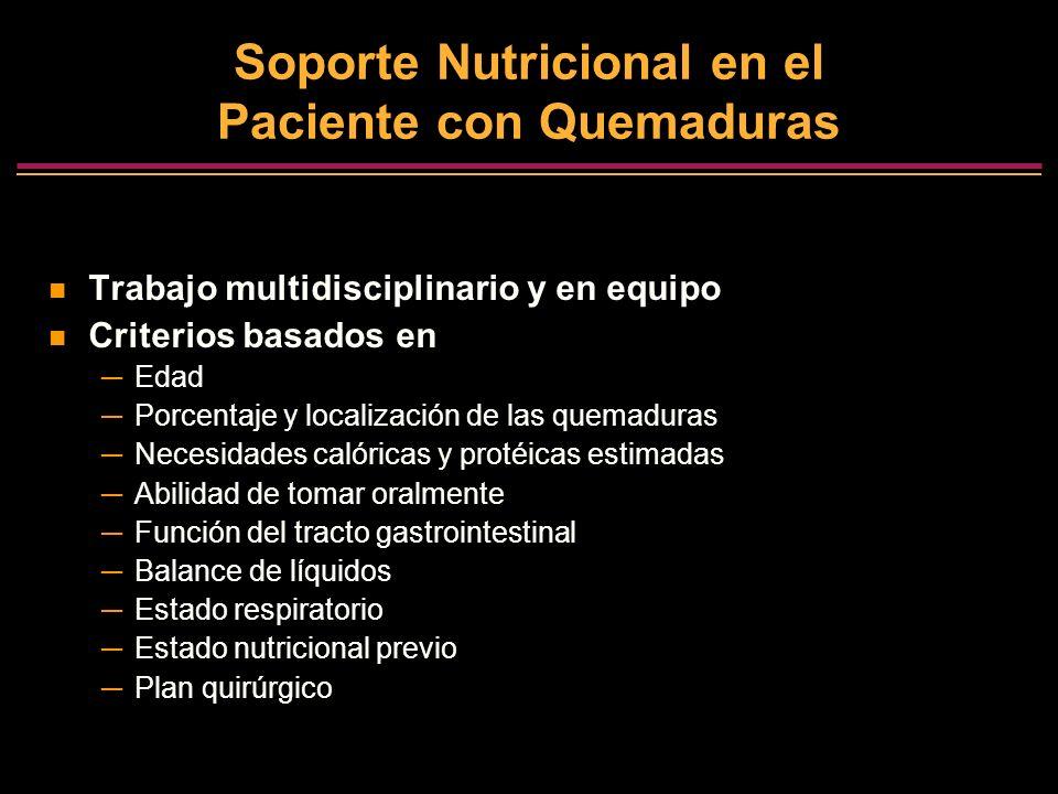 Soporte Nutricional en el Paciente con Quemaduras