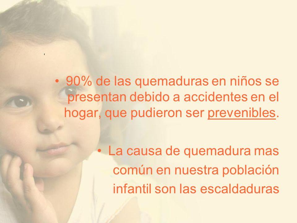 90% de las quemaduras en niños se presentan debido a accidentes en el hogar, que pudieron ser prevenibles.