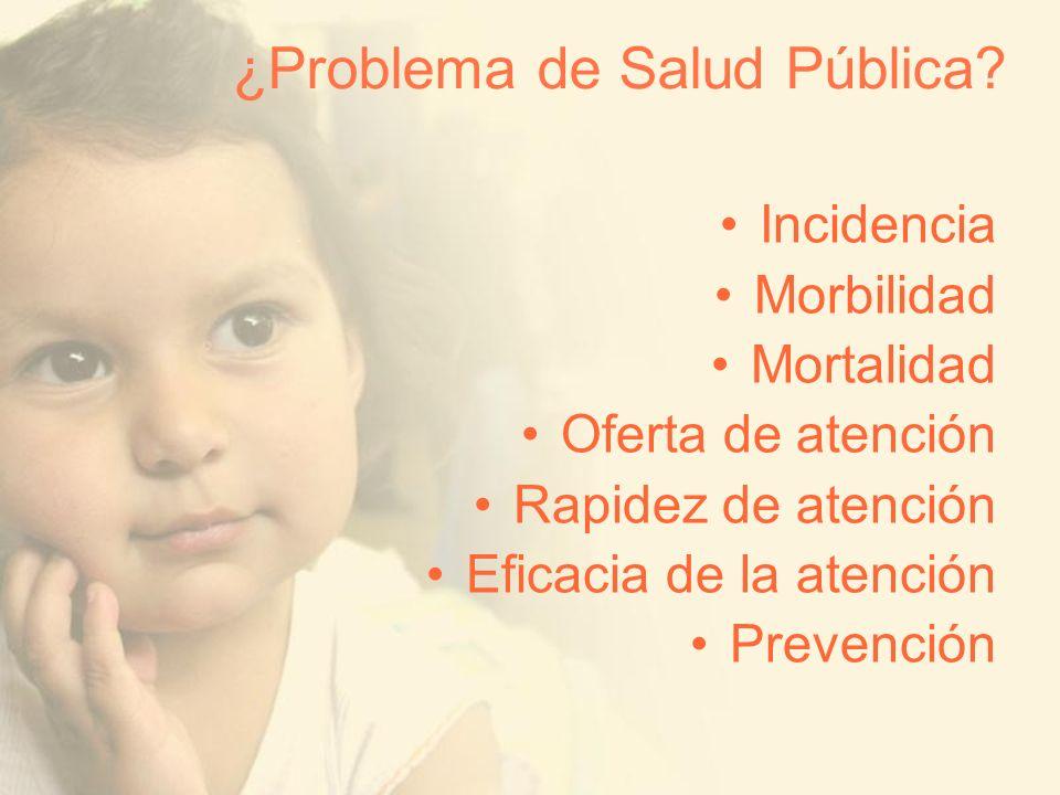 ¿Problema de Salud Pública