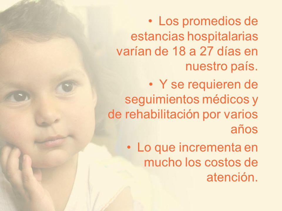 Los promedios de estancias hospitalarias varían de 18 a 27 días en nuestro país.