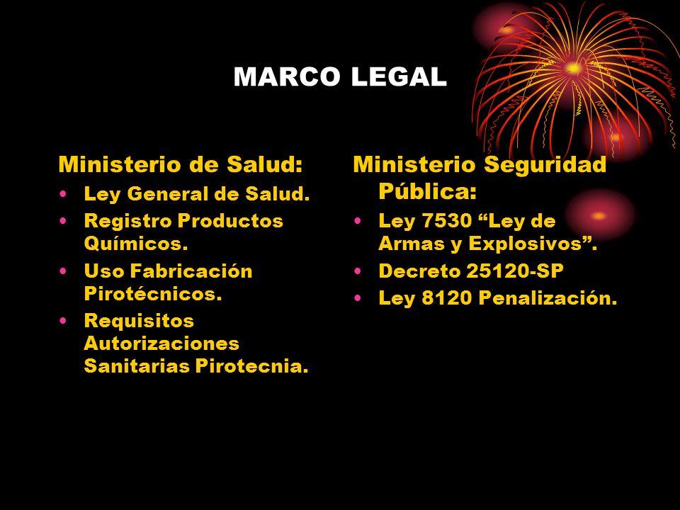 MARCO LEGAL Ministerio de Salud: Ministerio Seguridad Pública: