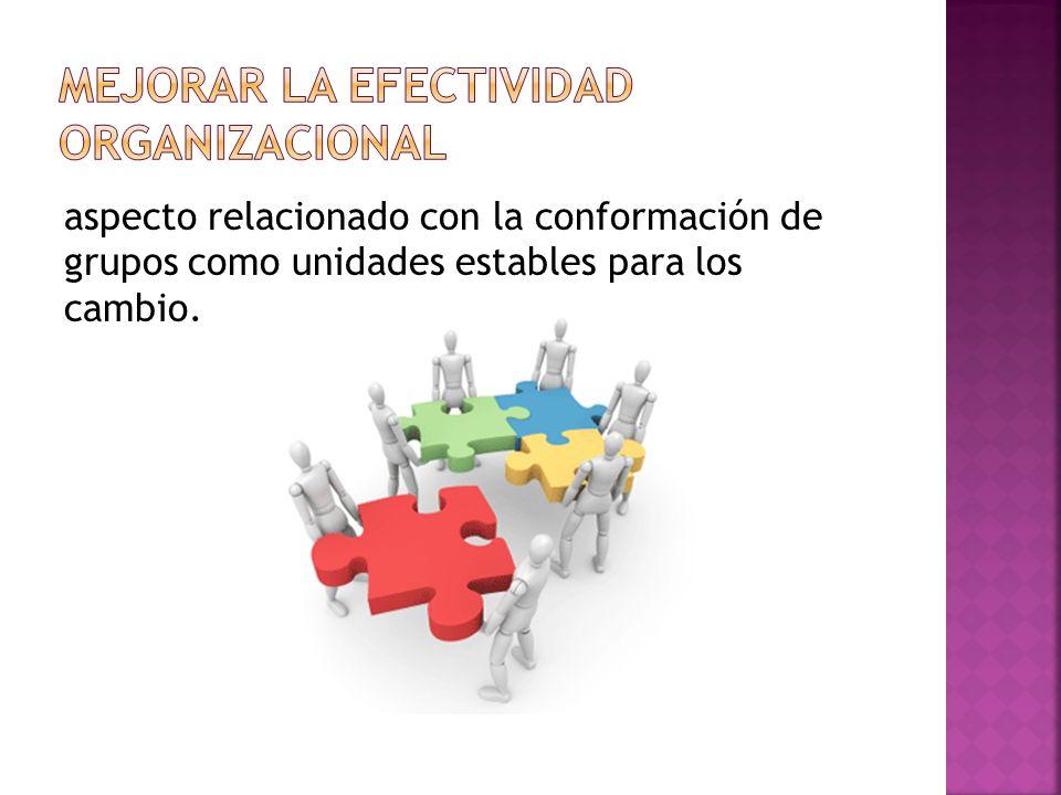 Mejorar la efectividad organizacional