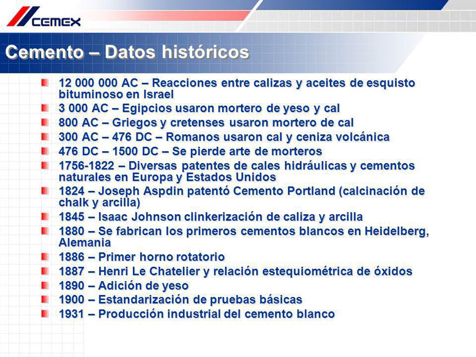 Cemento – Datos históricos