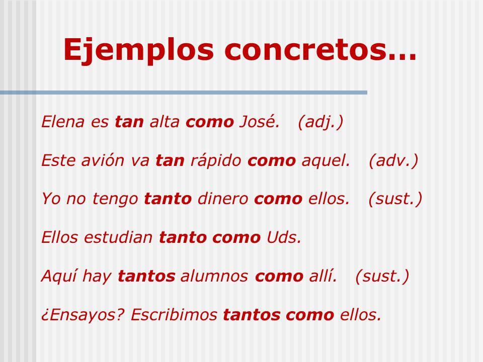 Ejemplos concretos… Elena es tan alta como José. (adj.)