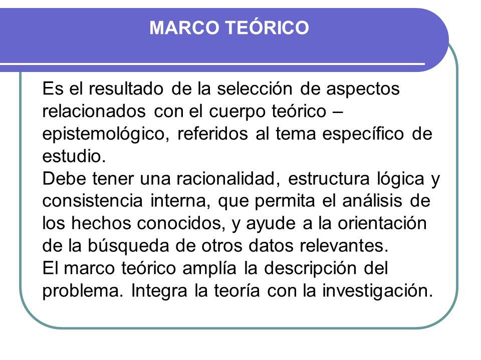 MARCO TEÓRICO Prof. Venus Guevara. - ppt descargar