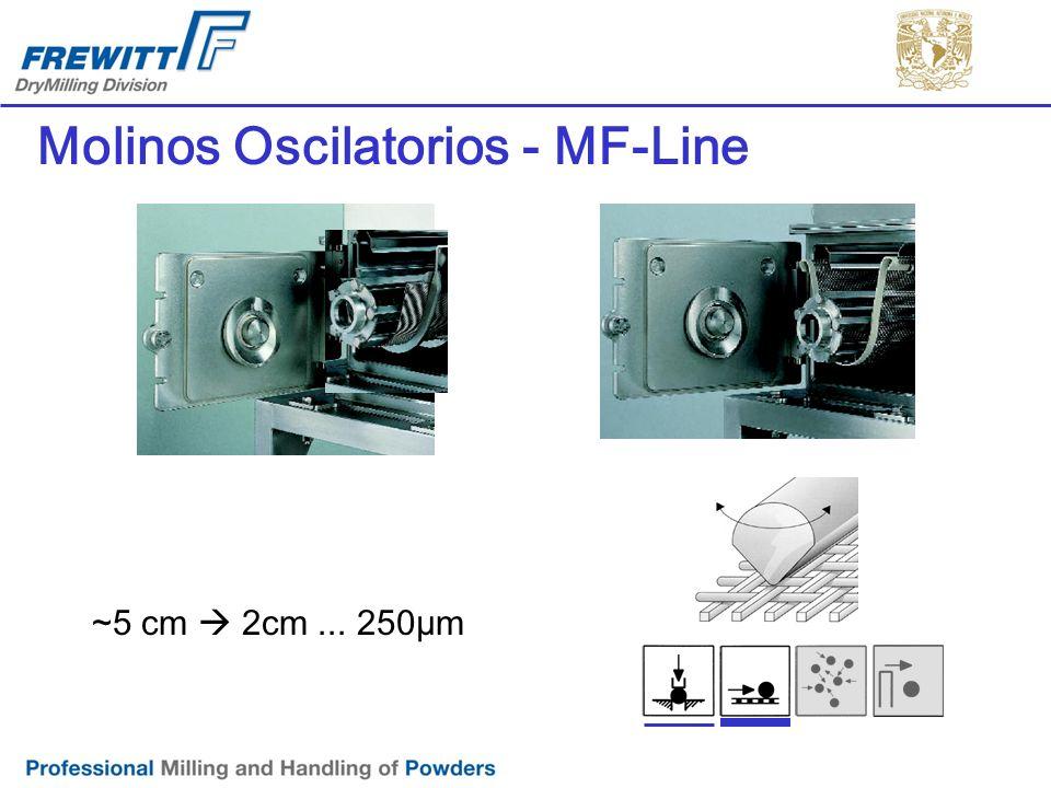 Molinos Oscilatorios - MF-Line