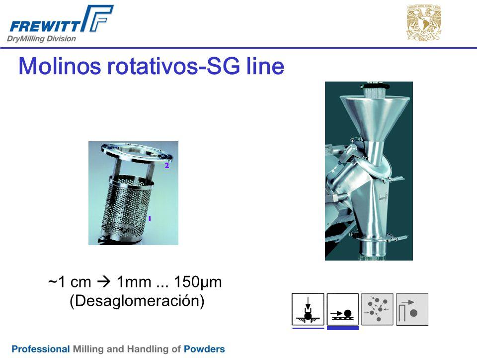 Molinos rotativos-SG line