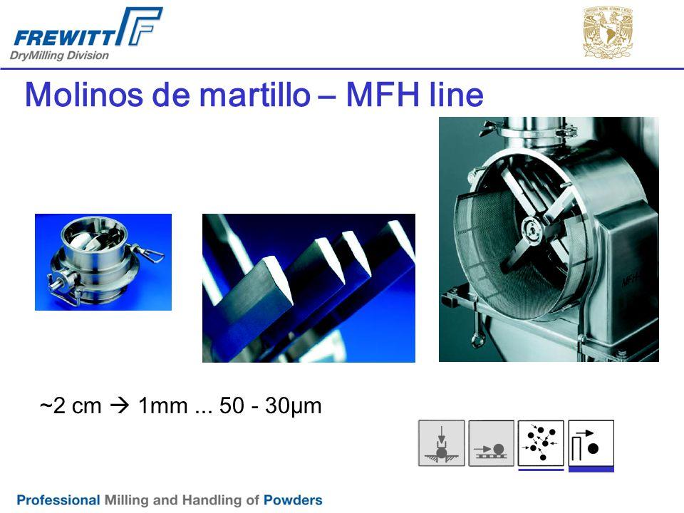 Molinos de martillo – MFH line