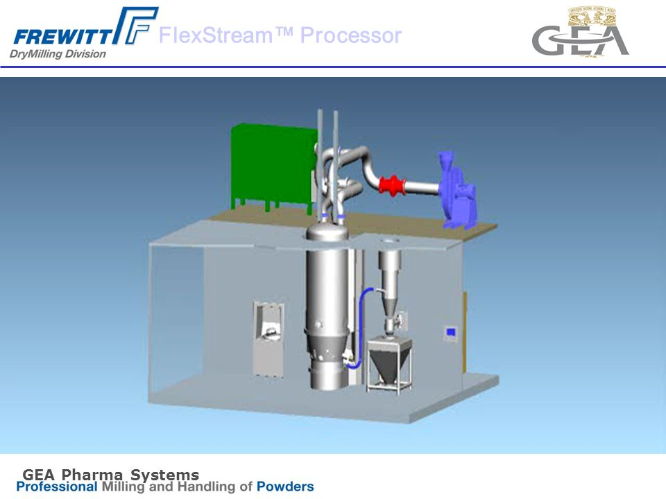 FlexStream™ Processor