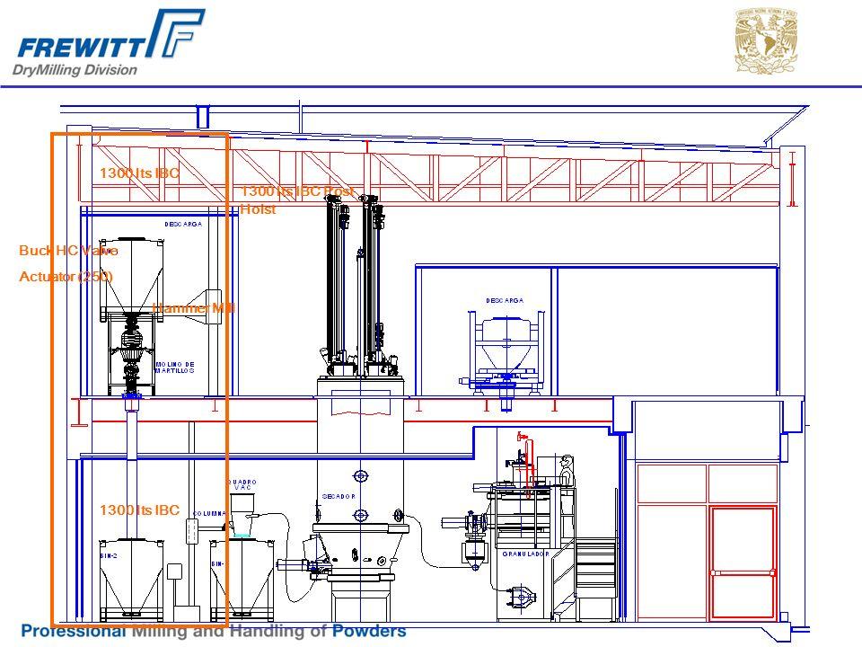 1300 lts IBC 1300 lts IBC Post Hoist Buck HC Valve Actuator (250) Hammer Mill 1300 lts IBC