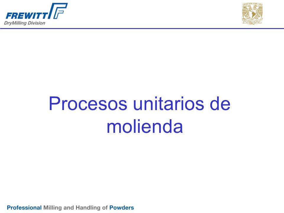 Procesos unitarios de molienda