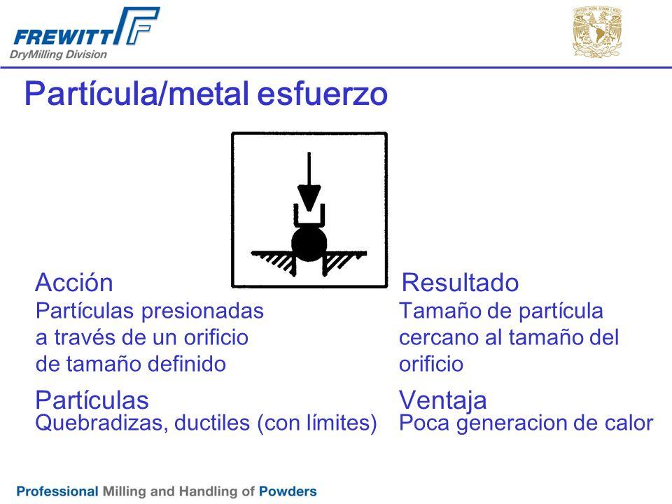 Partícula/metal esfuerzo