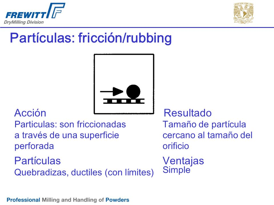 Partículas: fricción/rubbing