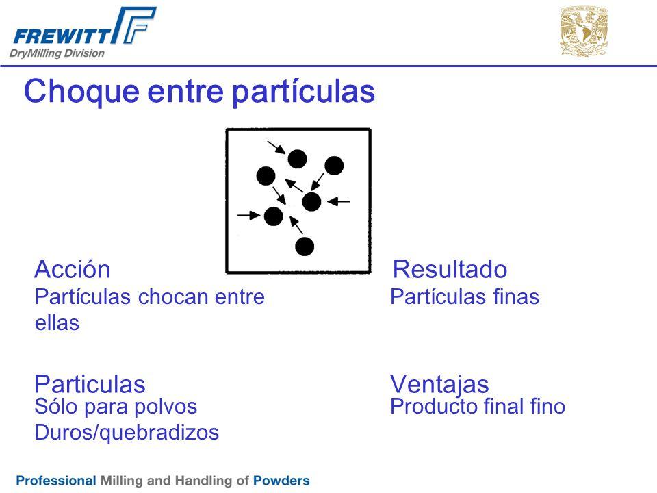 Choque entre partículas