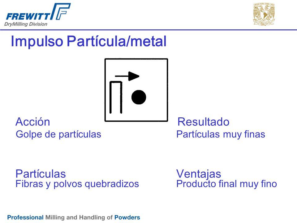 Impulso Partícula/metal