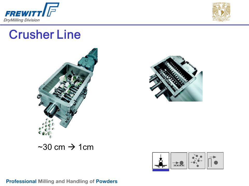 Crusher Line ~30 cm  1cm