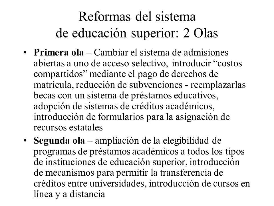 Reformas del sistema de educación superior: 2 Olas