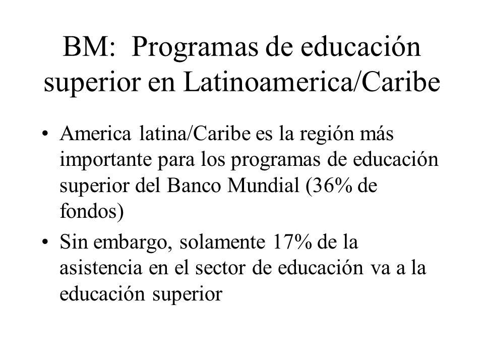 BM: Programas de educación superior en Latinoamerica/Caribe