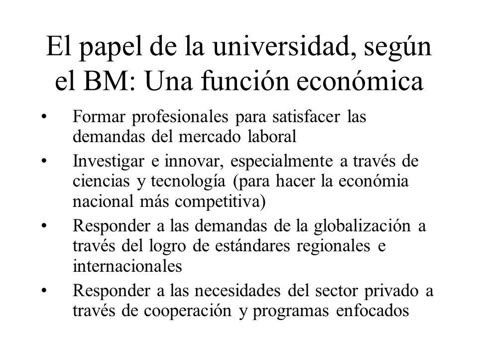 El papel de la universidad, según el BM: Una función económica