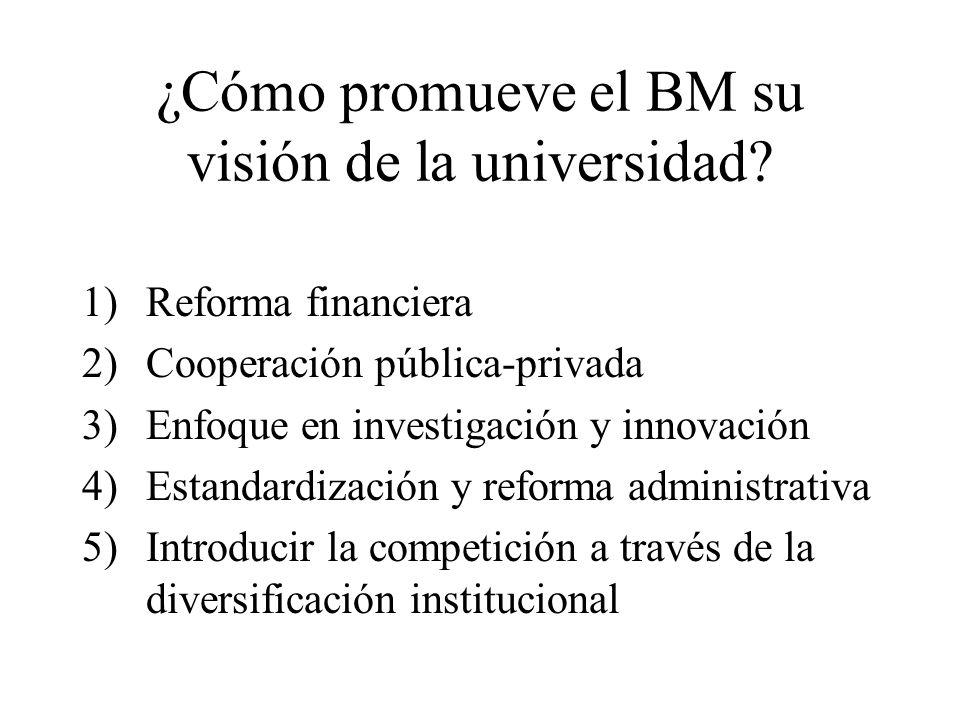 ¿Cómo promueve el BM su visión de la universidad