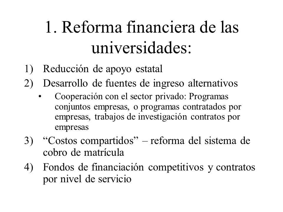 1. Reforma financiera de las universidades: