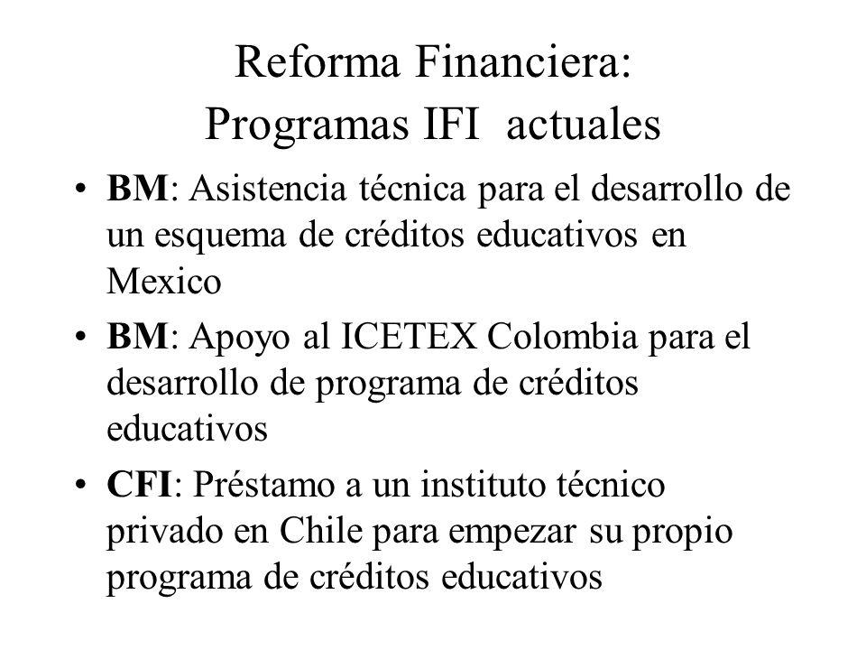 Reforma Financiera: Programas IFI actuales