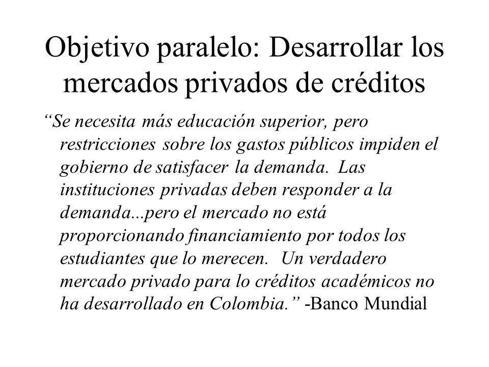 Objetivo paralelo: Desarrollar los mercados privados de créditos