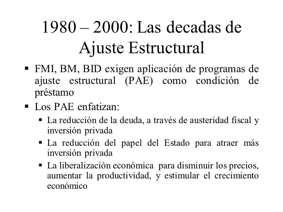 1980 – 2000: Las decadas de Ajuste Estructural