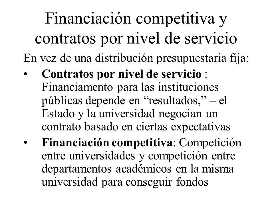 Financiación competitiva y contratos por nivel de servicio