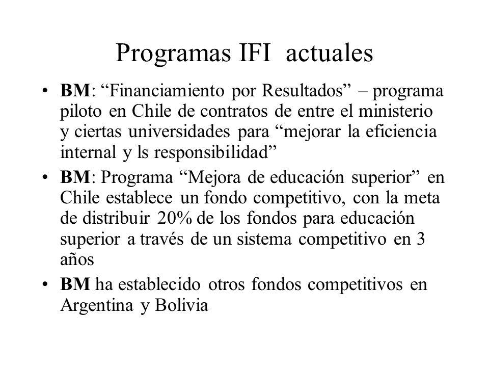 Programas IFI actuales