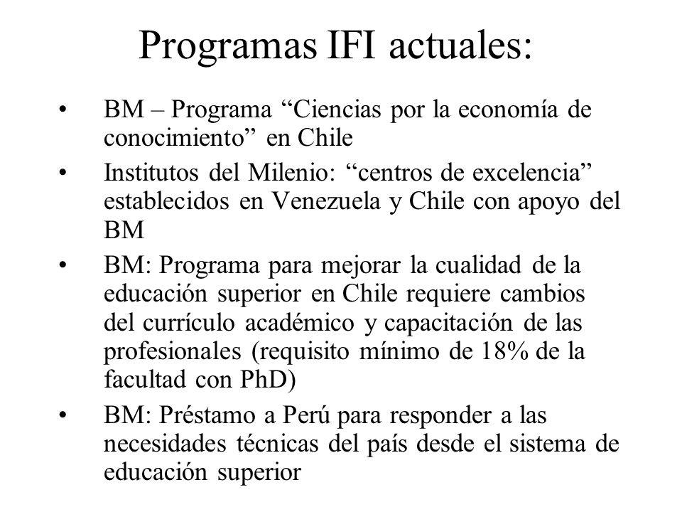 Programas IFI actuales: