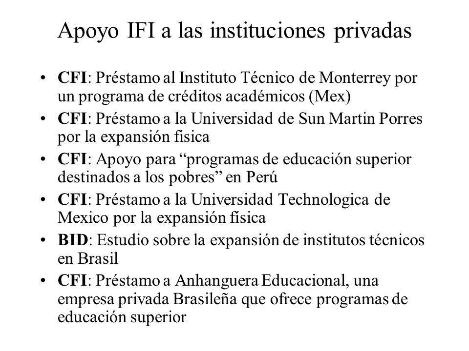 Apoyo IFI a las instituciones privadas