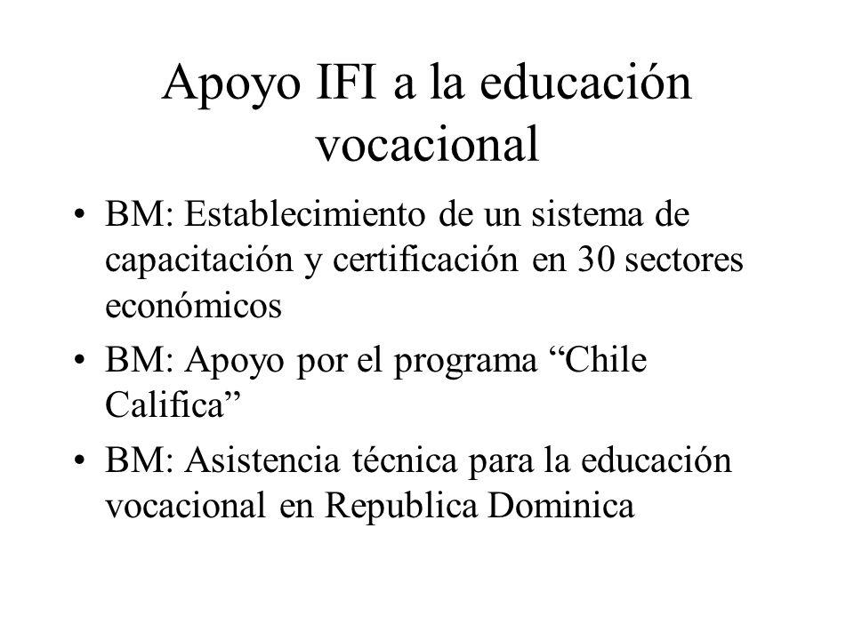 Apoyo IFI a la educación vocacional
