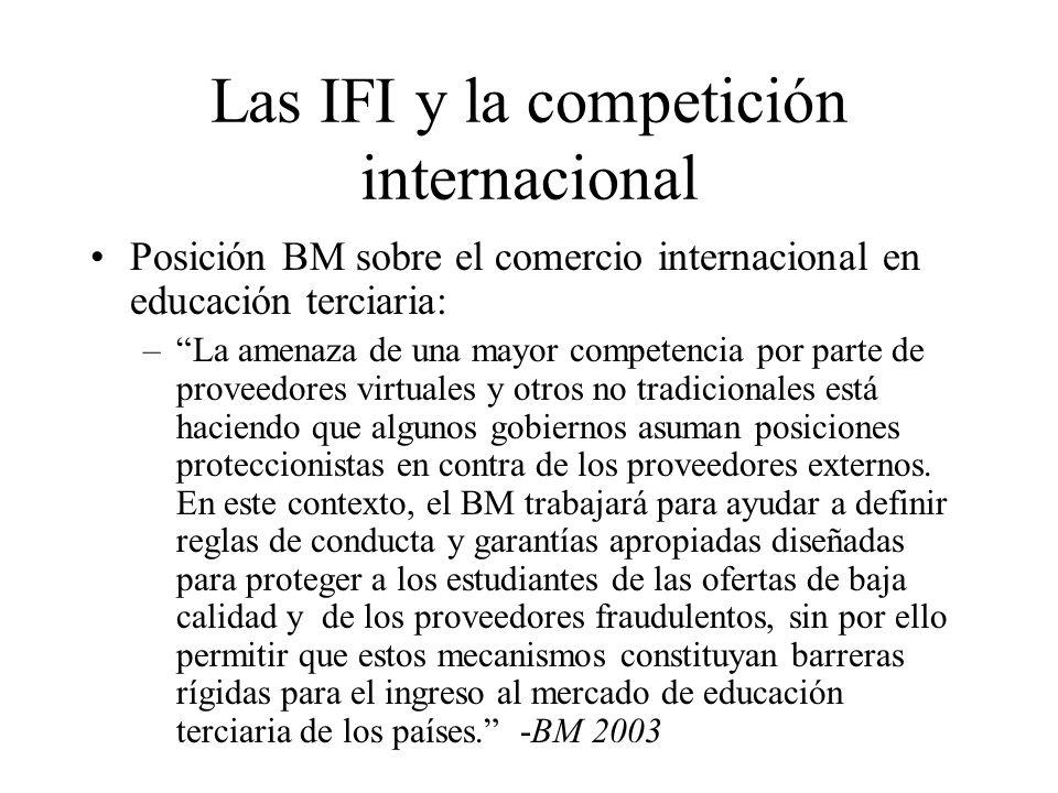 Las IFI y la competición internacional