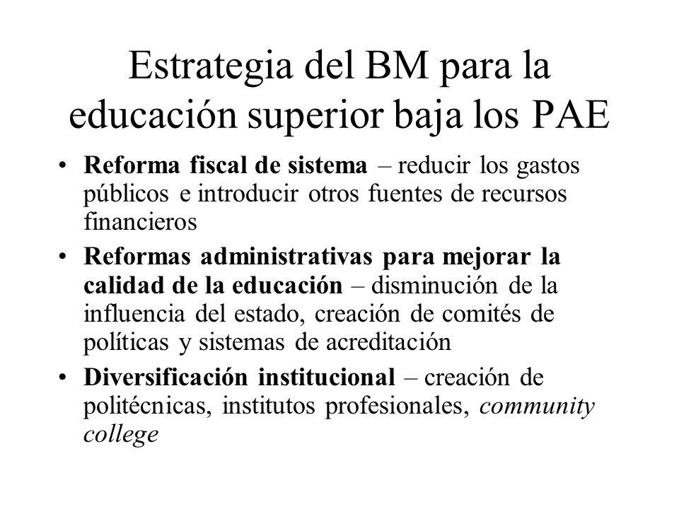 Estrategia del BM para la educación superior baja los PAE