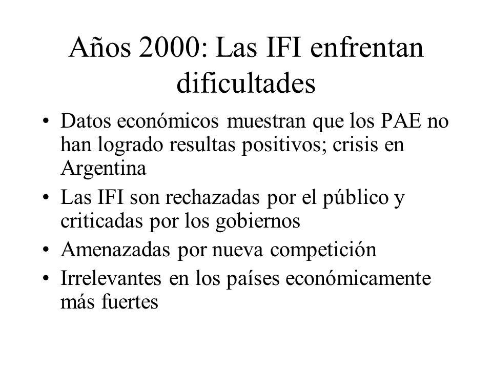 Años 2000: Las IFI enfrentan dificultades