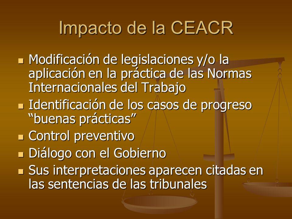 Impacto de la CEACR Modificación de legislaciones y/o la aplicación en la práctica de las Normas Internacionales del Trabajo.