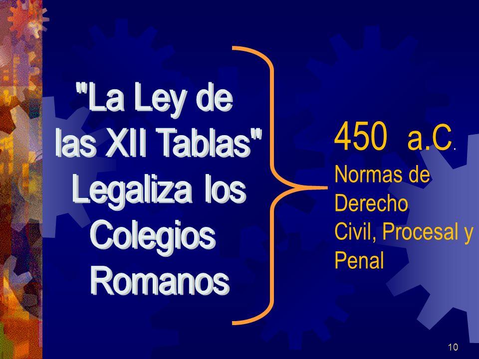 450 a.C. Normas de Derecho Civil, Procesal y Penal La Ley de